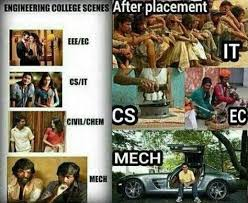 Free Mechanical Engineering student Memes